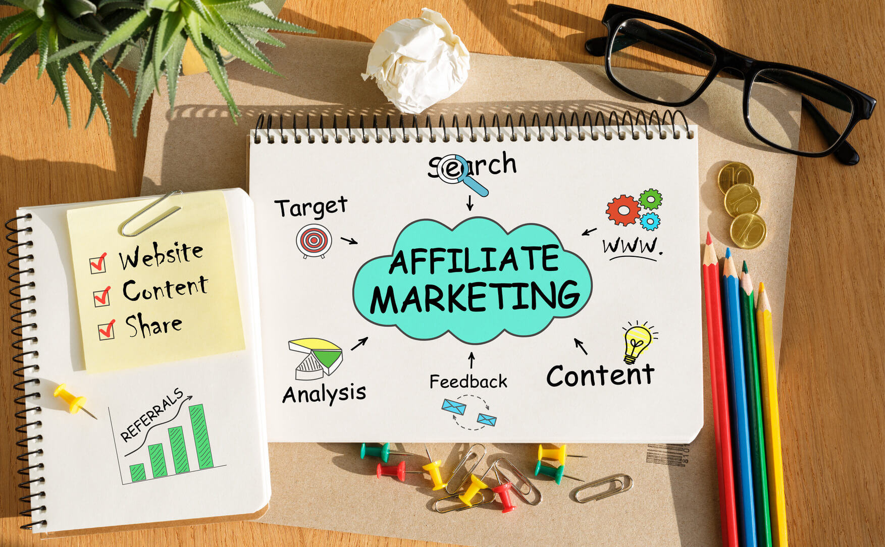 Affiliate Marketing. (The Do's and Don'ts)…