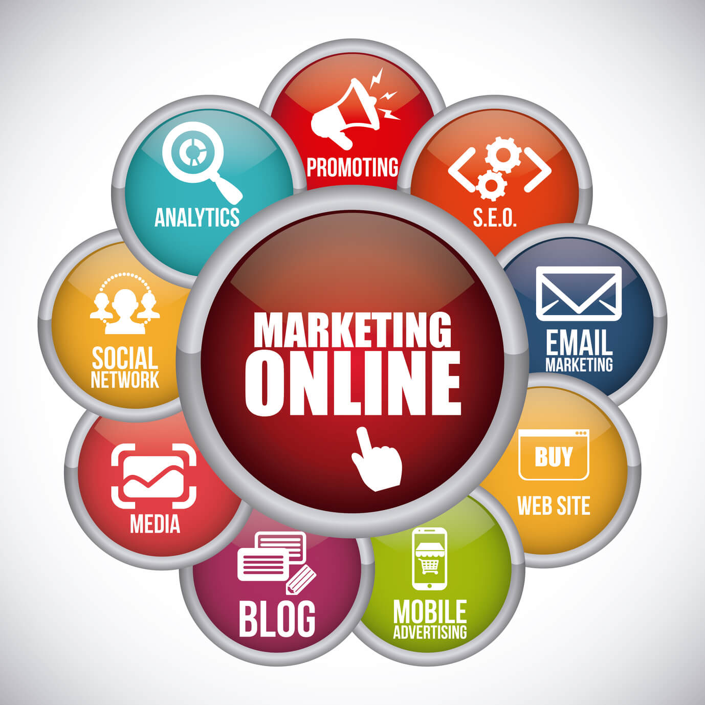 Online Marketing On A Shoestring Part 1